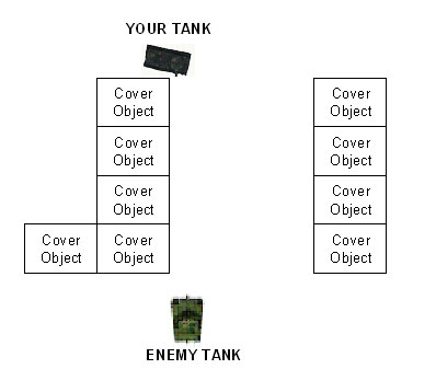 WORLD OF TANKS: Position Your Tank