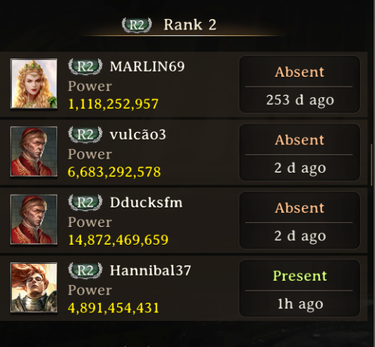Iron Throne: Member Rank 2 This Week