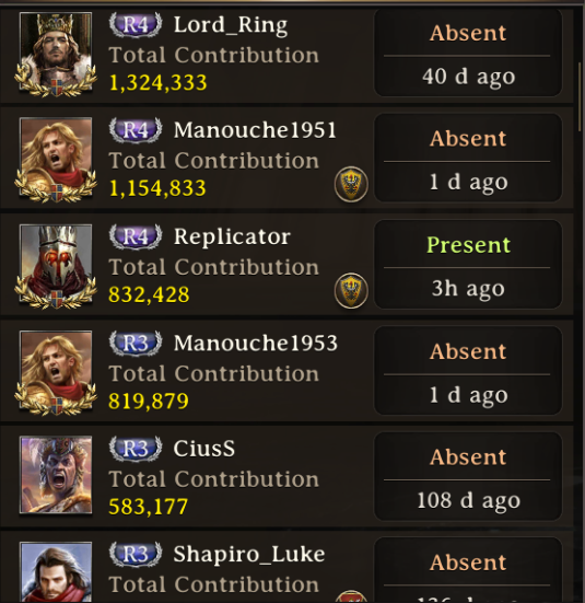 Iron Throne: Total Contribution Member List This Week - 2